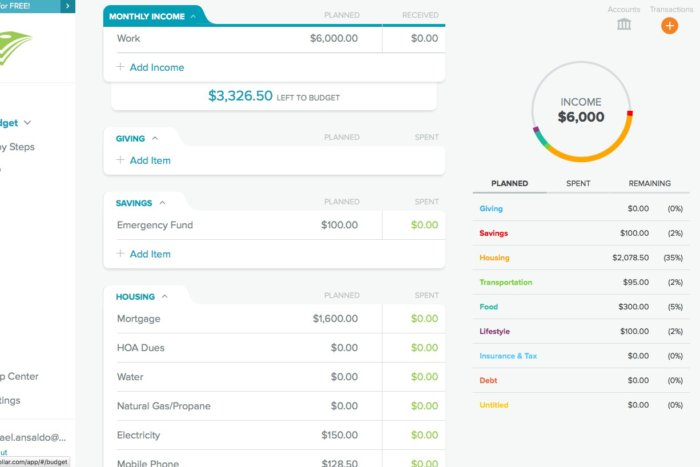 EveryDollar review: Baby steps to budgeting