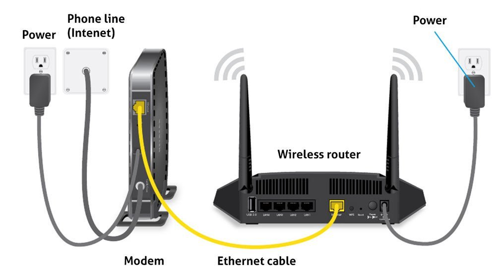 How to Speed up a Home Network: Tips to Boost Wired ...