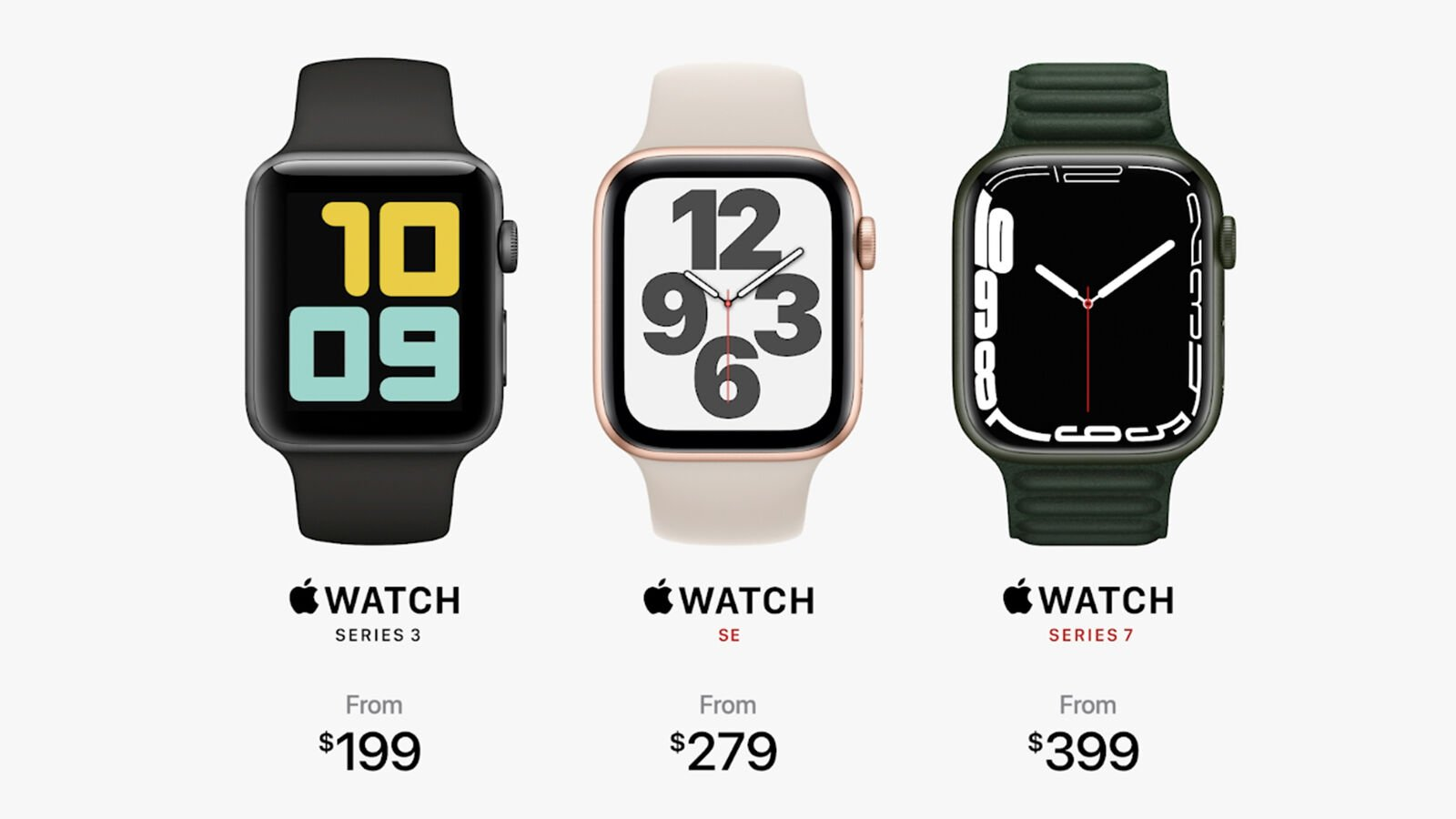 Apple Watch 2021 pricing